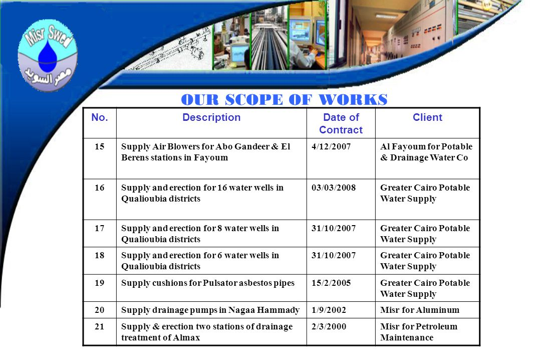 OUR SCOPE OF WORKS No. Description Date of Contract Client 15