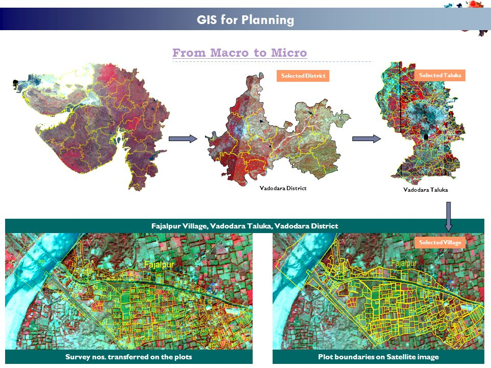 GIS for Planning From Macro to Micro
