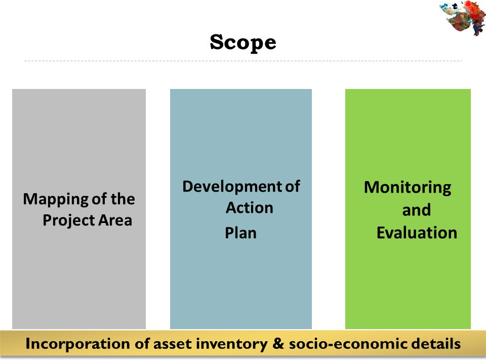 Scope Monitoring and Evaluation Development of Action Plan