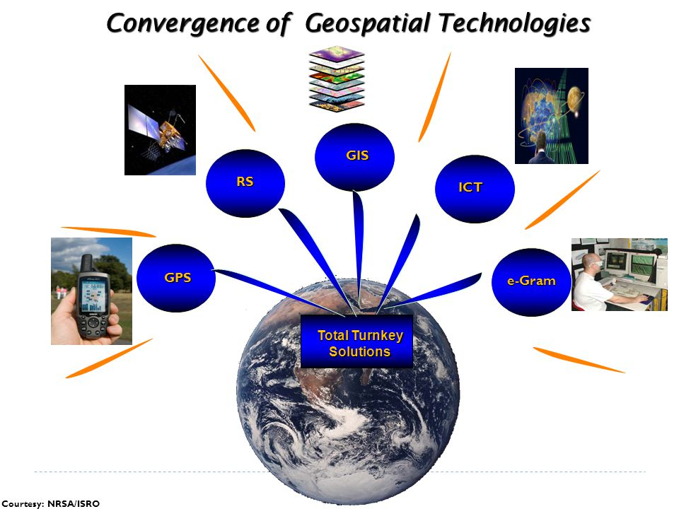 Convergence of Geospatial Technologies