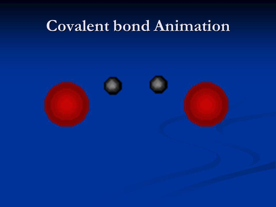 Covalent bond Animation
