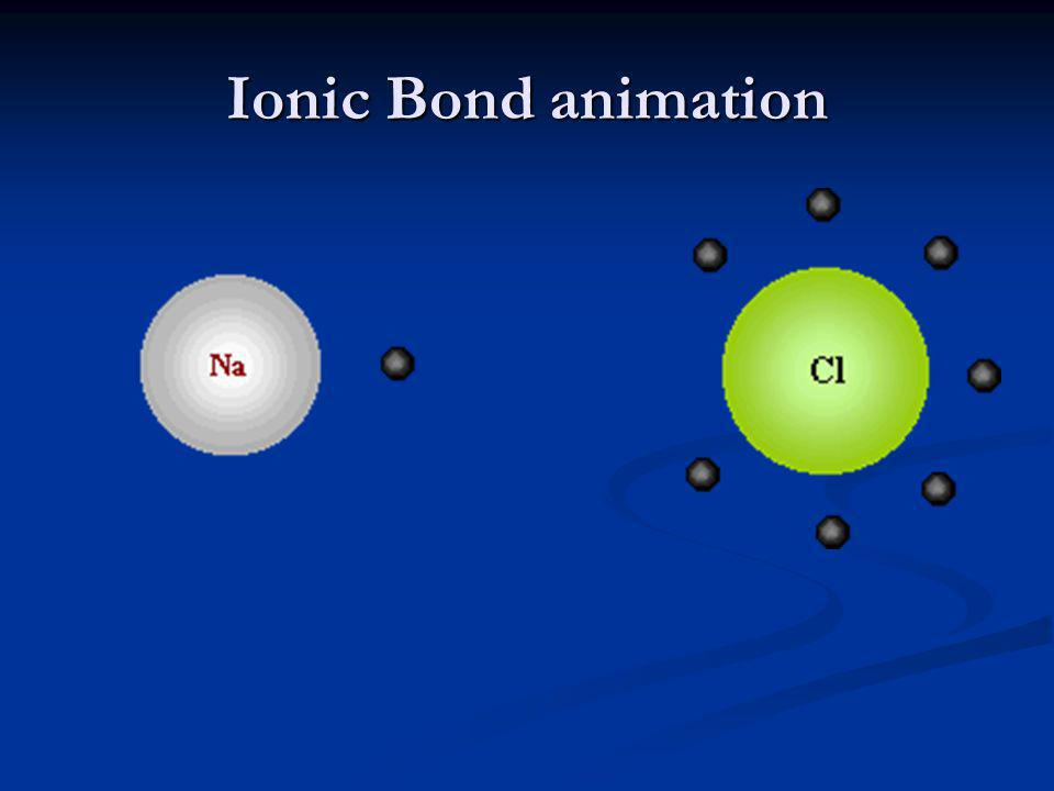 Ionic Bond animation