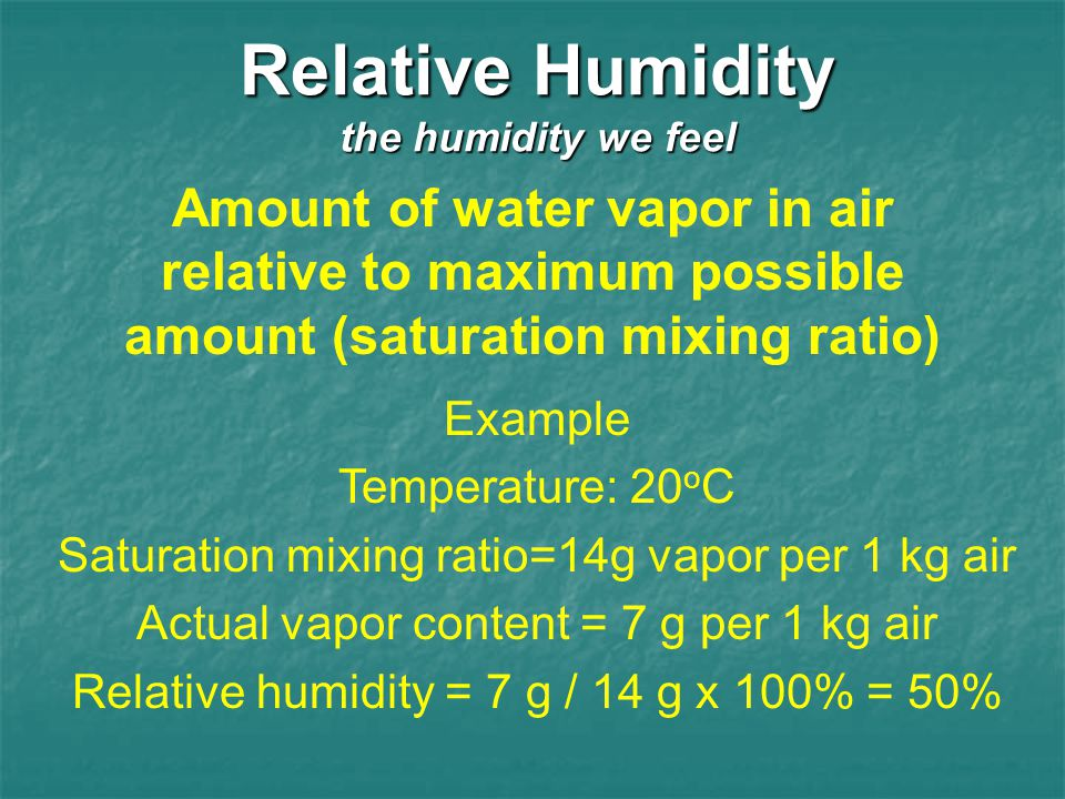 Relative Humidity the humidity we feel
