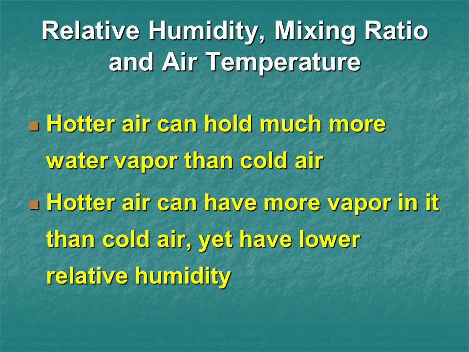 Relative Humidity, Mixing Ratio and Air Temperature