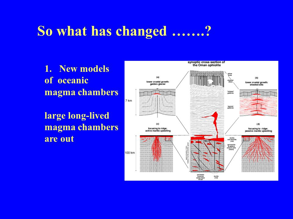 So what has changed ……. New models of oceanic magma chambers