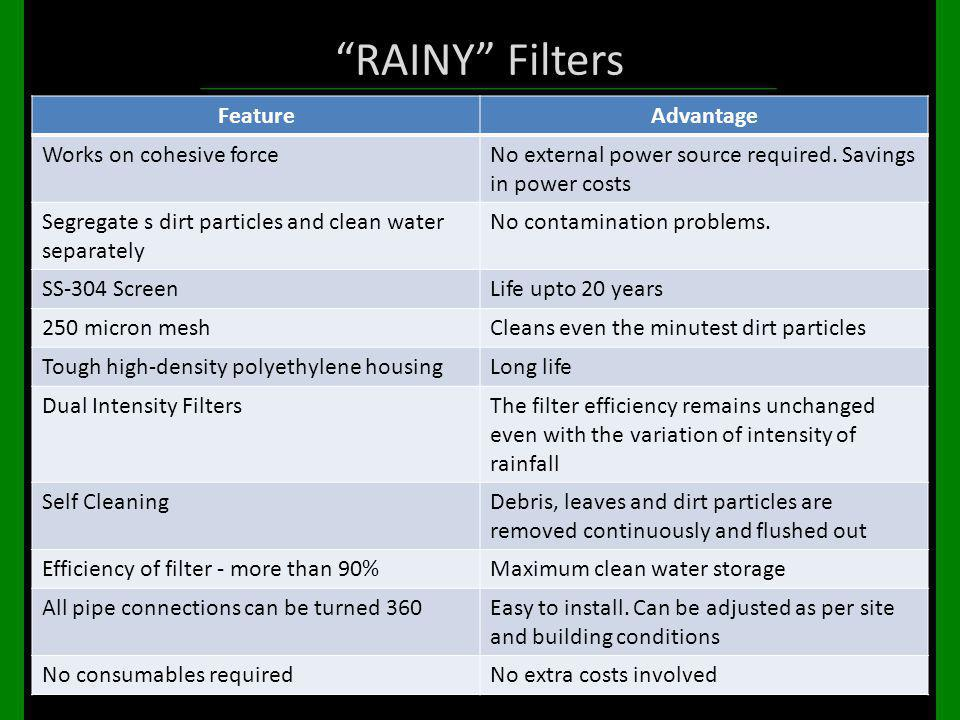 RAINY Filters Feature Advantage Works on cohesive force