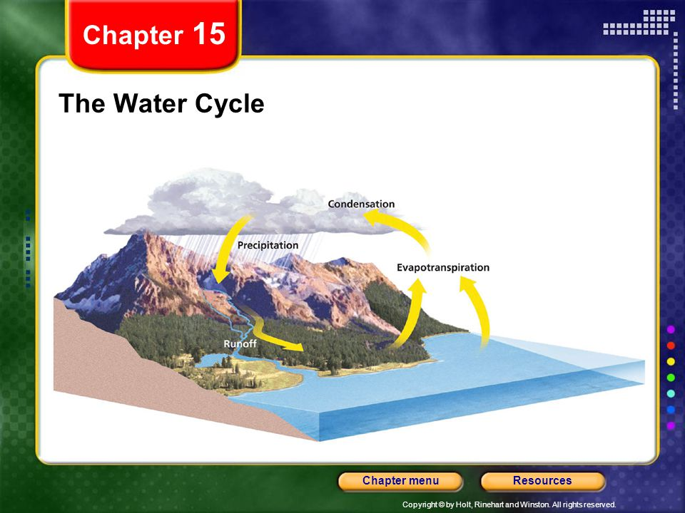 Chapter 15 The Water Cycle