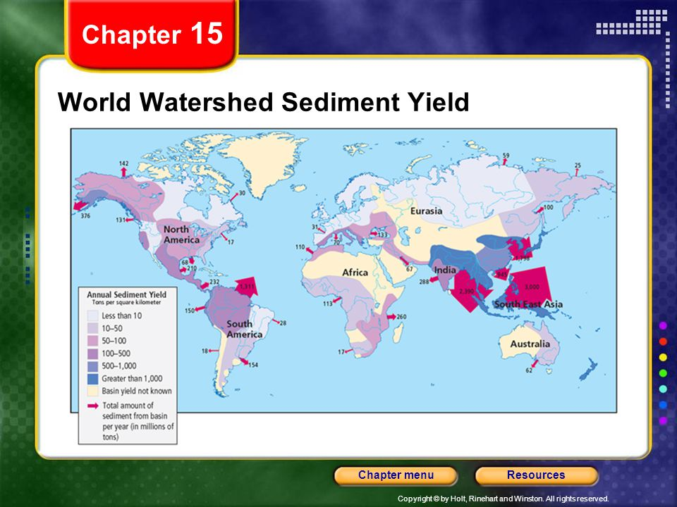 World Watershed Sediment Yield