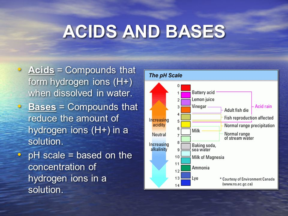 ACIDS AND BASES Acids = Compounds that form hydrogen ions (H+) when dissolved in water.