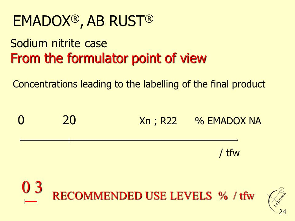 0 3 EMADOX®, AB RUST® From the formulator point of view