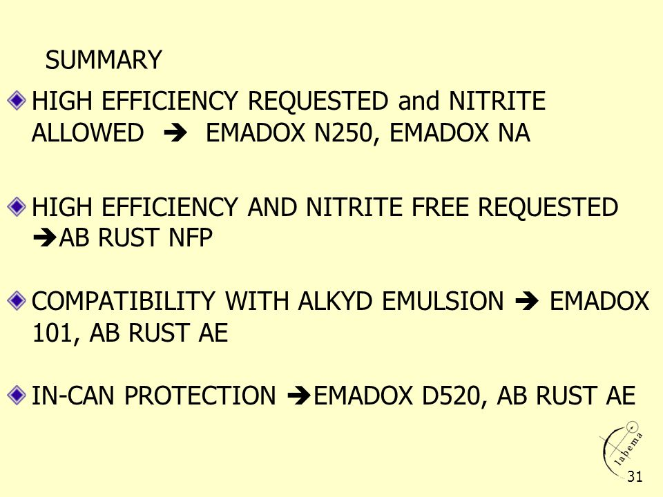 HIGH EFFICIENCY REQUESTED and NITRITE ALLOWED  EMADOX N250, EMADOX NA