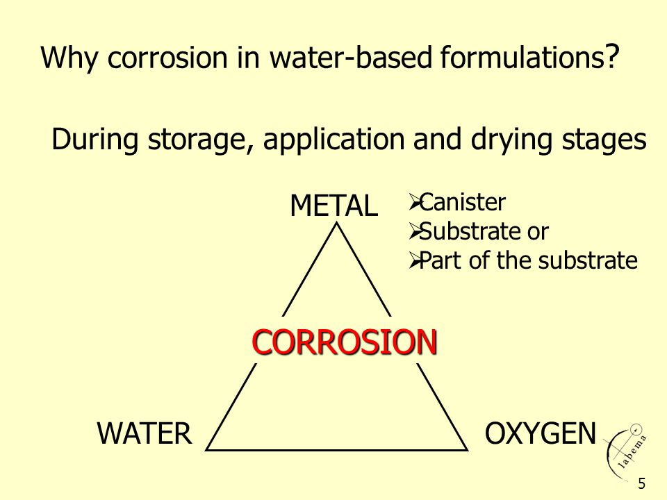 Why corrosion in water-based formulations