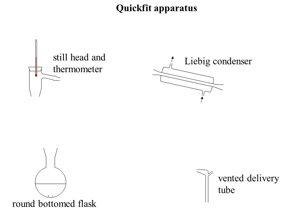 Quickfit apparatus still head and. thermometer. Liebig condenser.