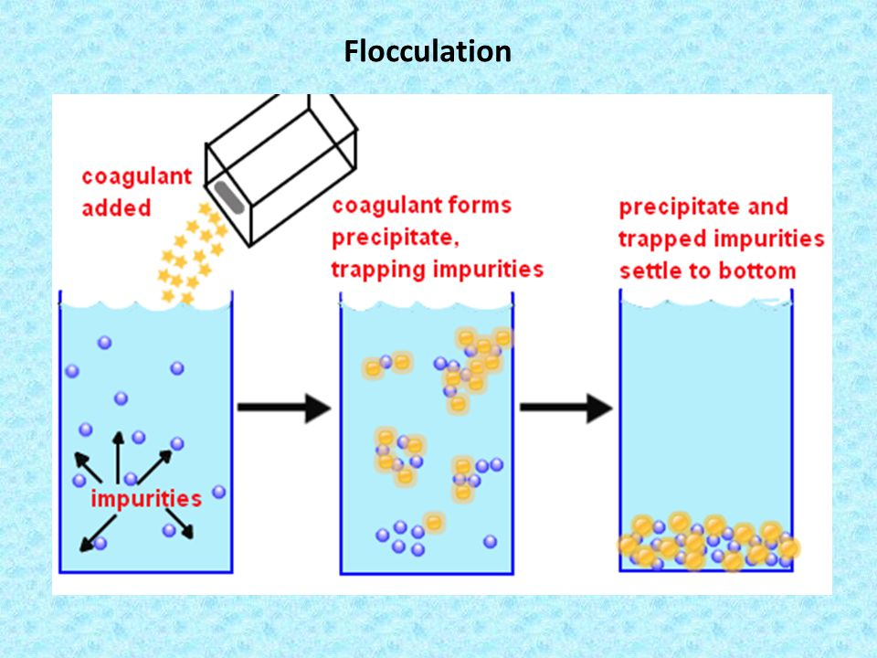 Flocculation