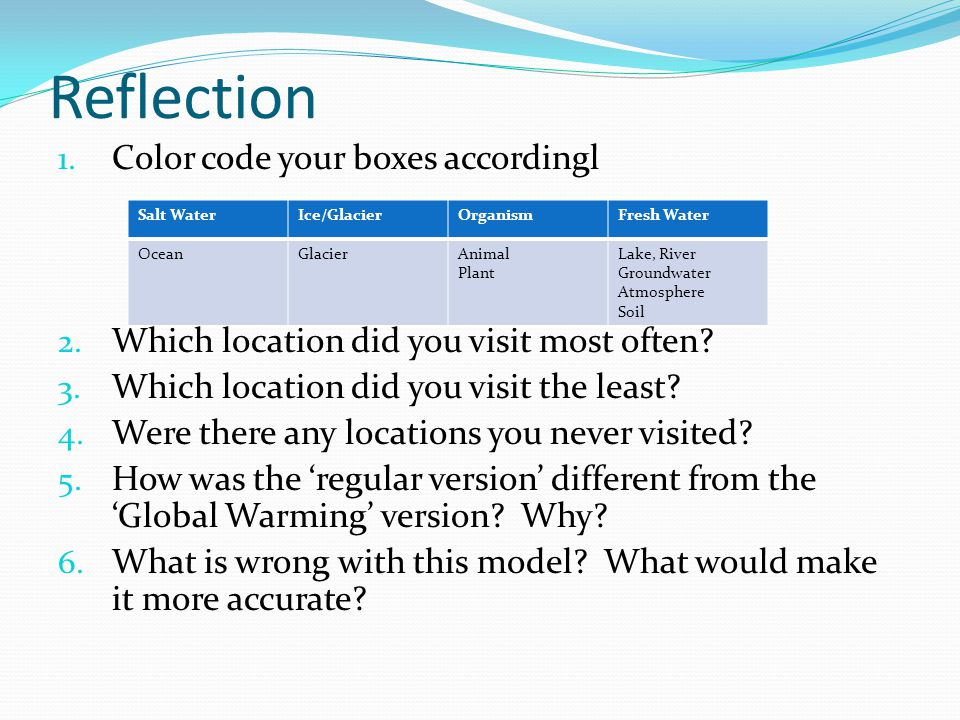 Reflection Color code your boxes accordingl