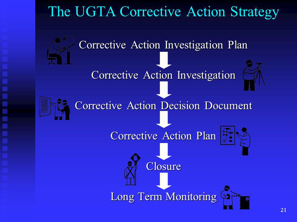The UGTA Corrective Action Strategy