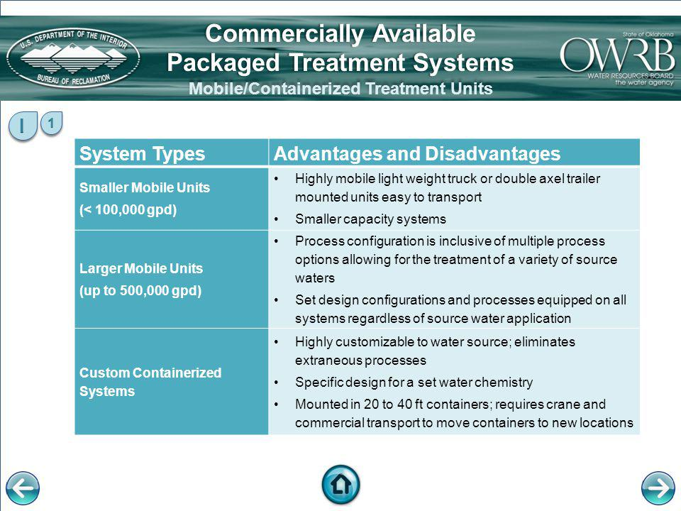 Commercially Available Packaged Treatment Systems