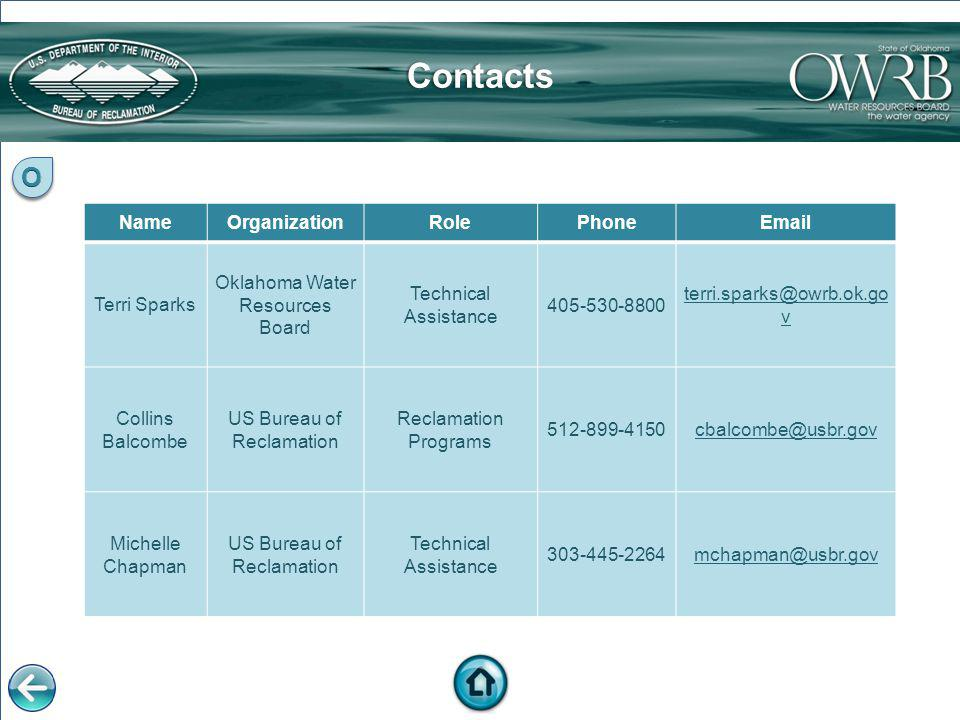 Contacts O Name Organization Role Phone Email Terri Sparks