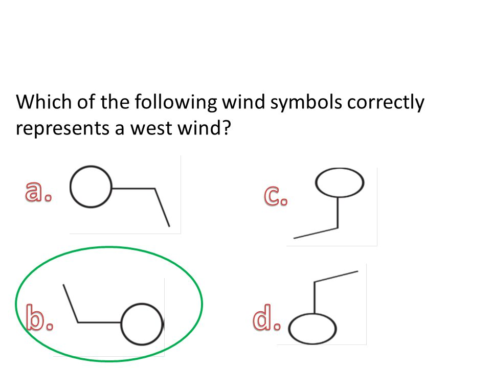 Which of the following wind symbols correctly represents a west wind