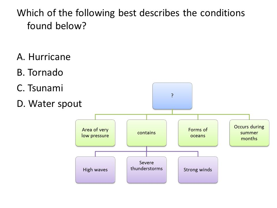 Which of the following best describes the conditions found below. A