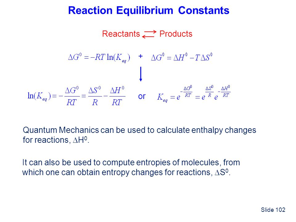 Reaction Equilibrium Constants