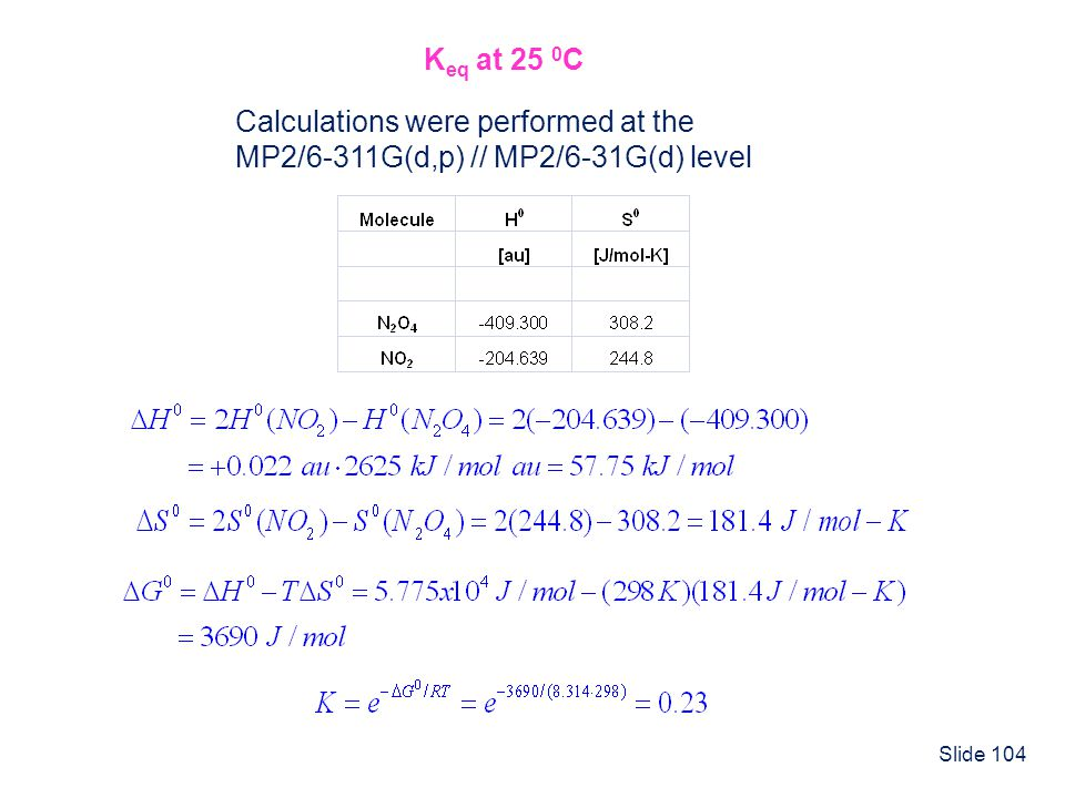 Keq at 25 0C Calculations were performed at the MP2/6-311G(d,p) // MP2/6-31G(d) level