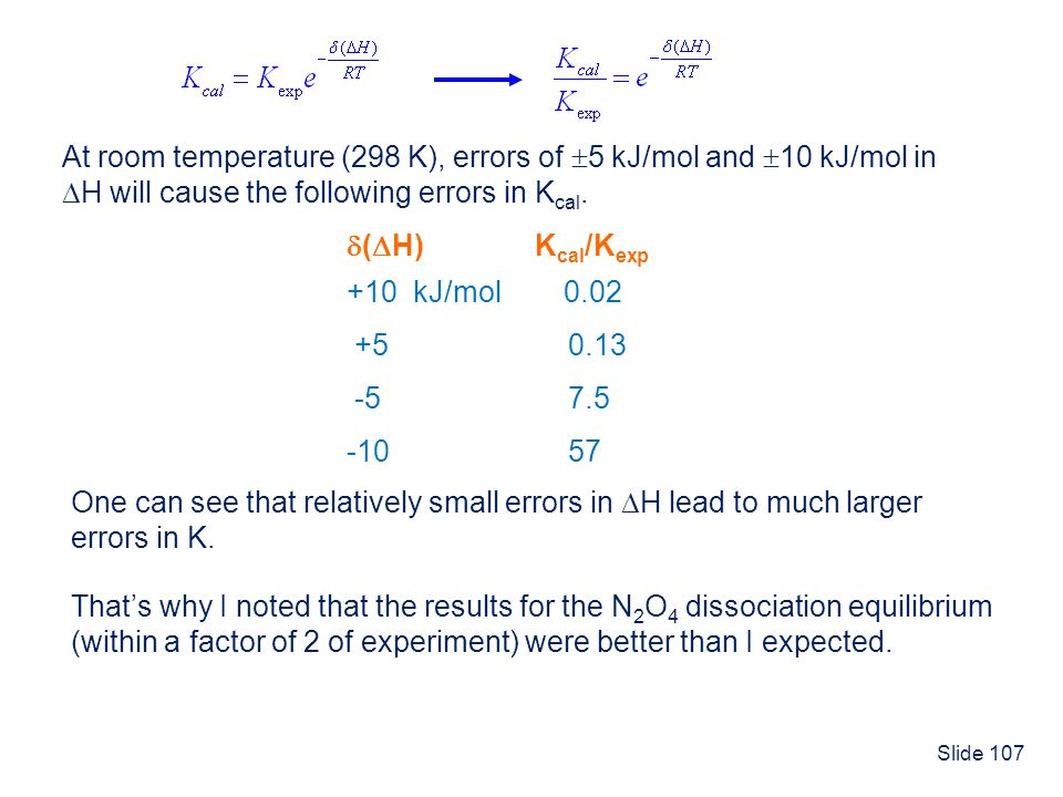 At room temperature (298 K), errors of 5 kJ/mol and 10 kJ/mol in