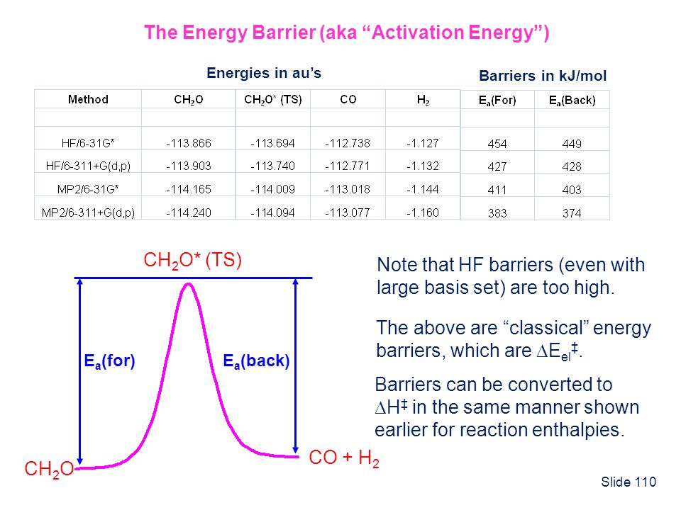 The Energy Barrier (aka Activation Energy )