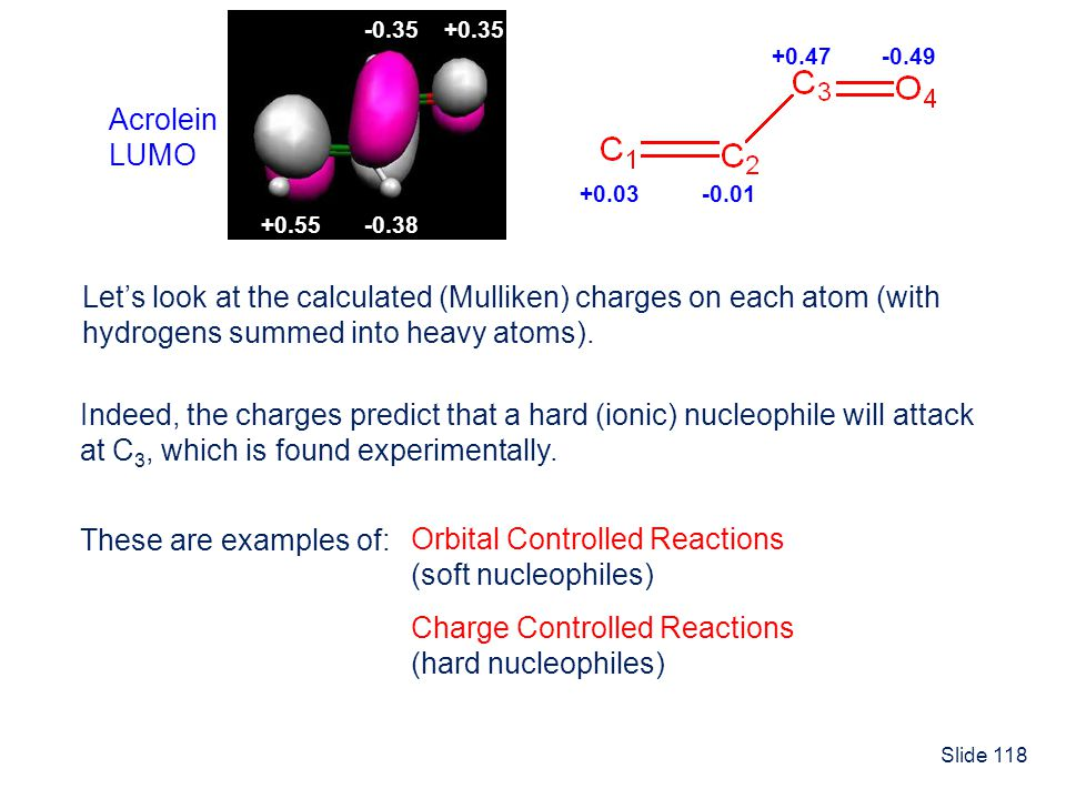 Let's look at the calculated (Mulliken) charges on each atom (with
