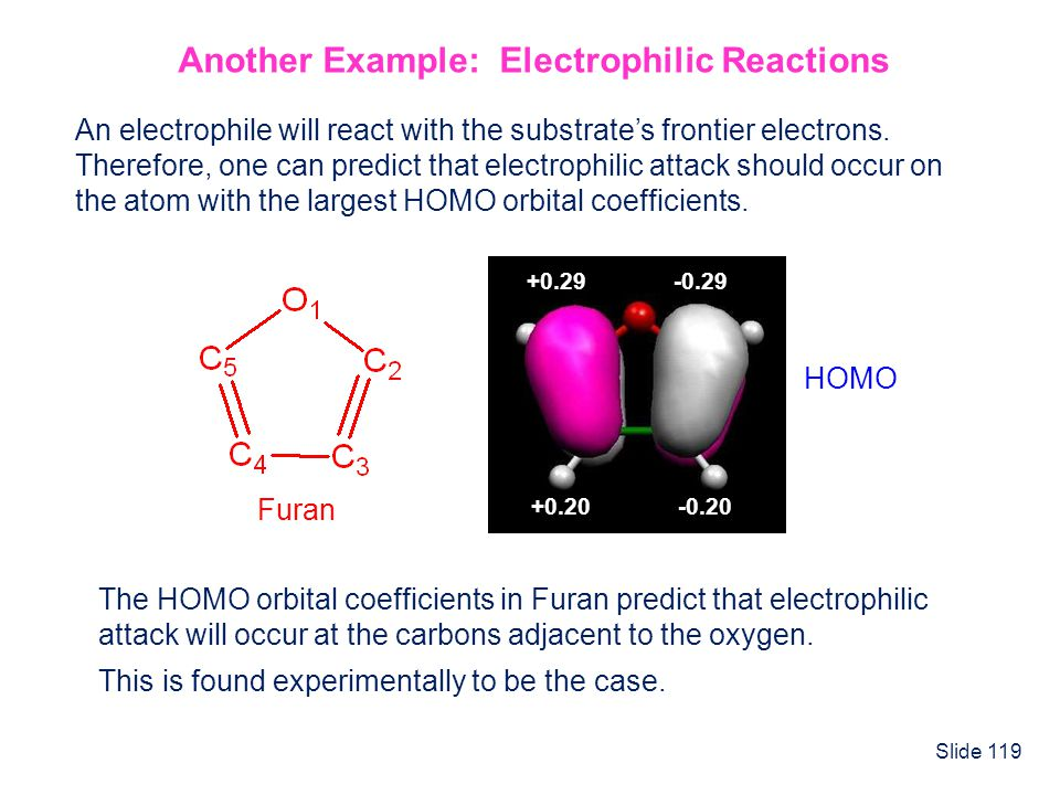 Another Example: Electrophilic Reactions