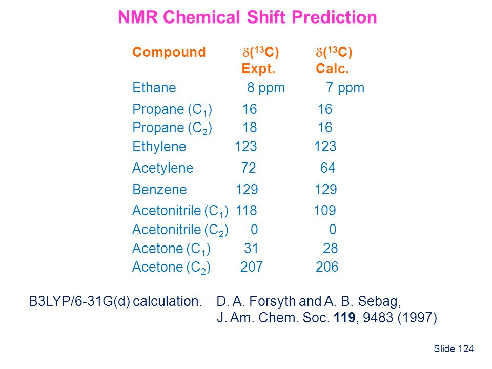 NMR Chemical Shift Prediction