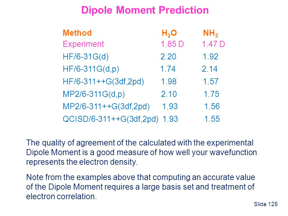 Dipole Moment Prediction