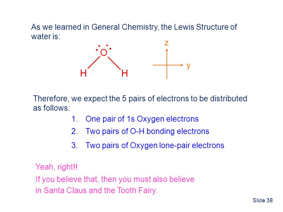 z y As we learned in General Chemistry, the Lewis Structure of