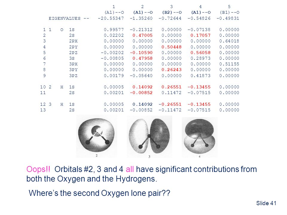 Oops!! Orbitals #2, 3 and 4 all have significant contributions from