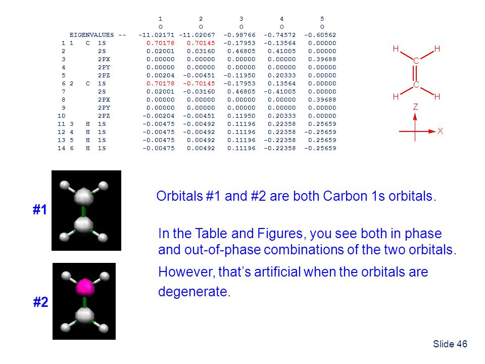 Orbitals #1 and #2 are both Carbon 1s orbitals.