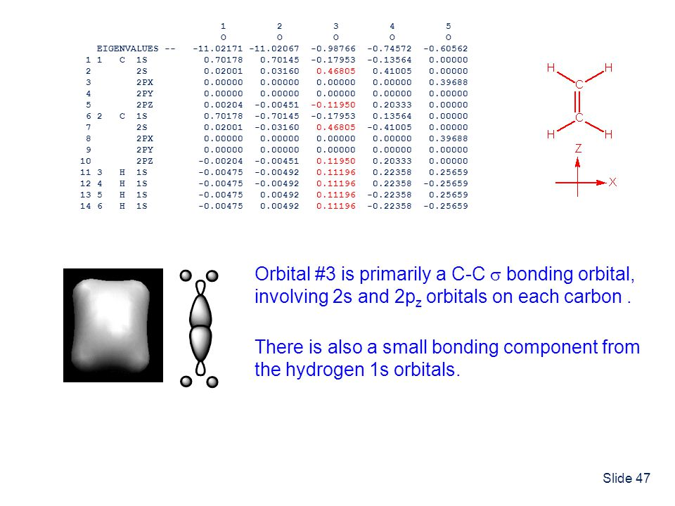Orbital #3 is primarily a C-C  bonding orbital,