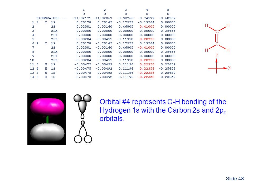 Orbital #4 represents C-H bonding of the