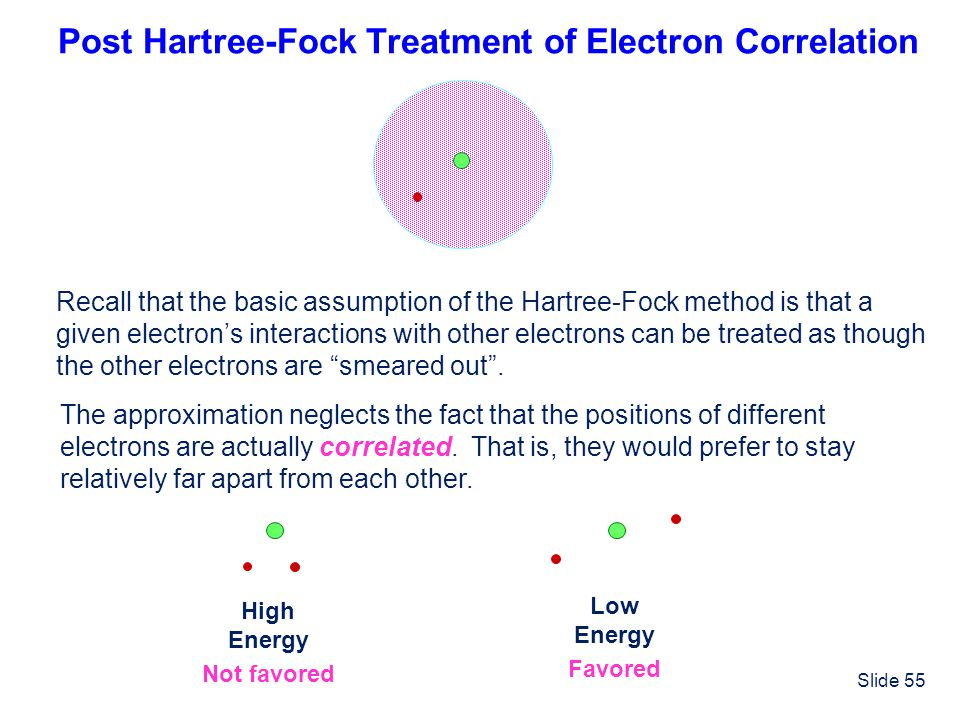 Post Hartree-Fock Treatment of Electron Correlation