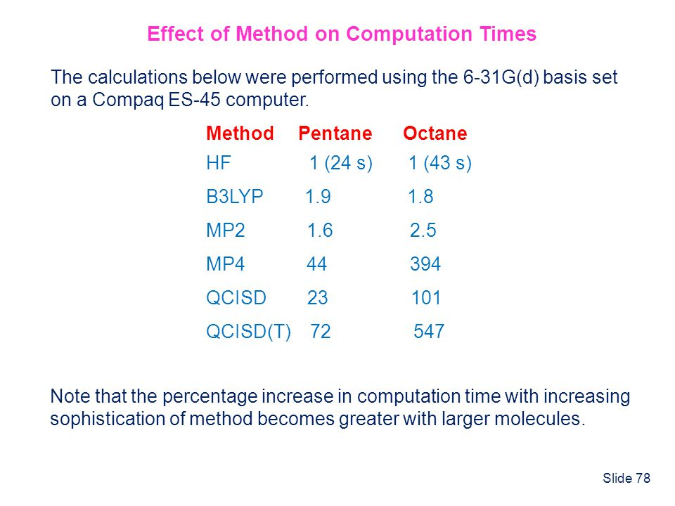 Effect of Method on Computation Times