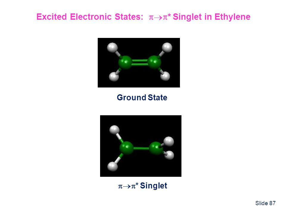 Excited Electronic States: * Singlet in Ethylene