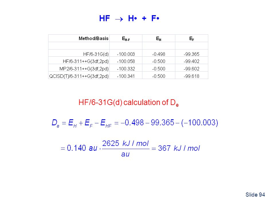 HF  H• + F• HF/6-31G(d) calculation of De