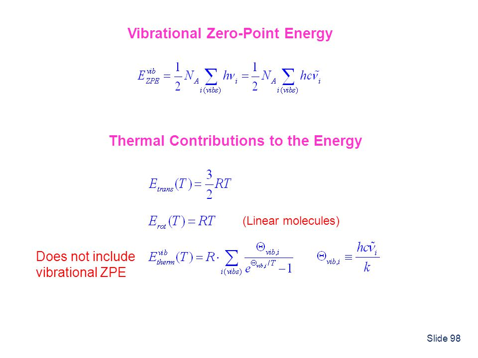 Vibrational Zero-Point Energy