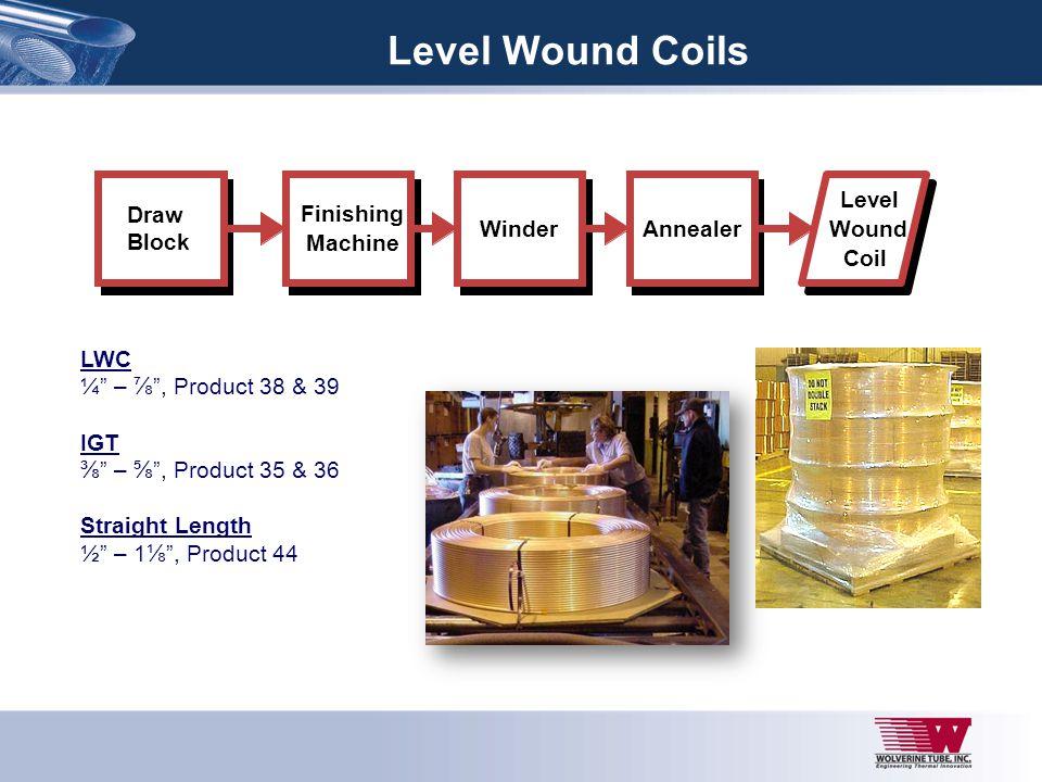 Level Wound Coils Level Draw Block Finishing Winder Annealer Wound