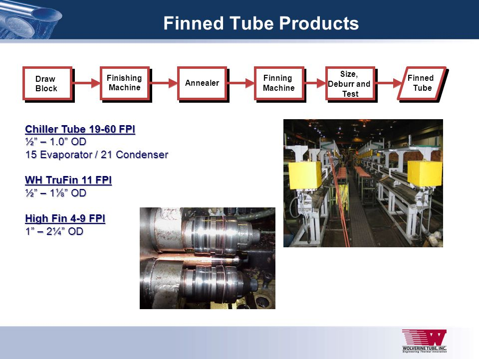 Finned Tube Products Chiller Tube 19-60 FPI ½ – 1.0 OD