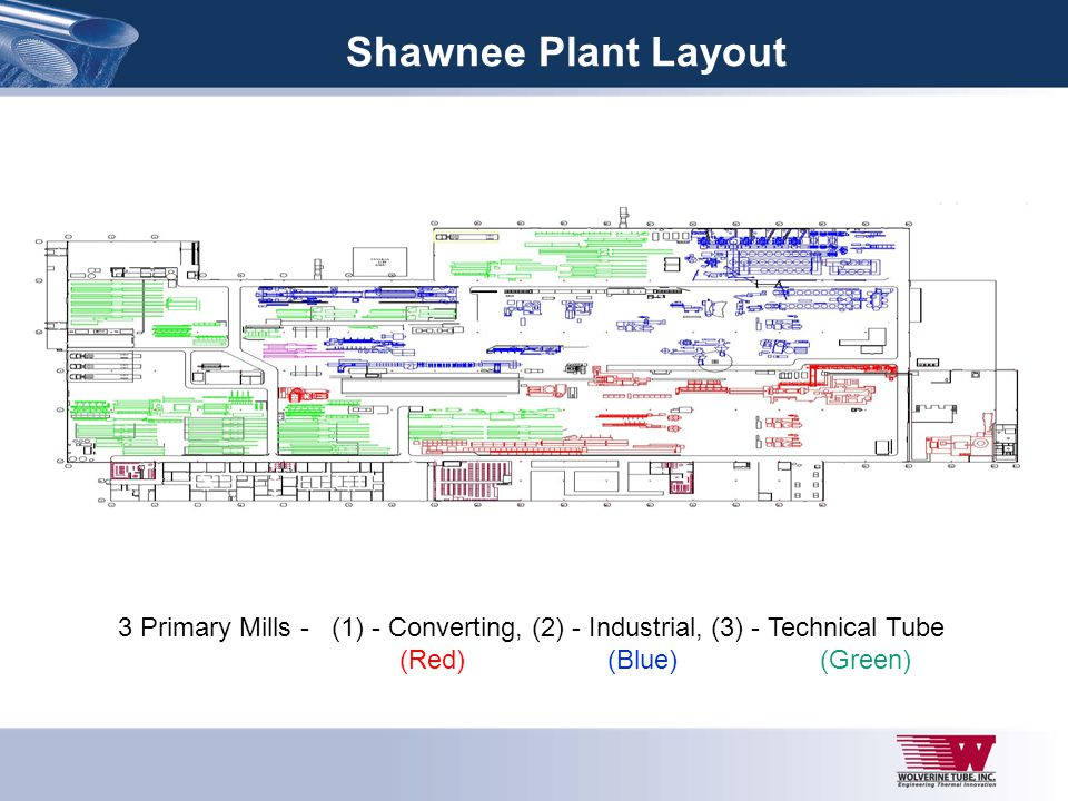 Shawnee Plant Layout 3 Primary Mills - (1) - Converting, (2) - Industrial, (3) - Technical Tube.