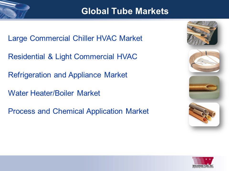 Global Tube Markets Large Commercial Chiller HVAC Market