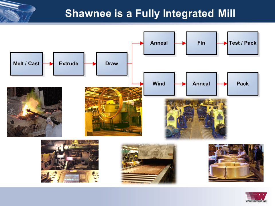 Shawnee is a Fully Integrated Mill