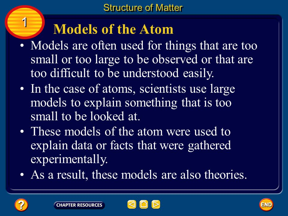 Structure of Matter 1. Models of the Atom.