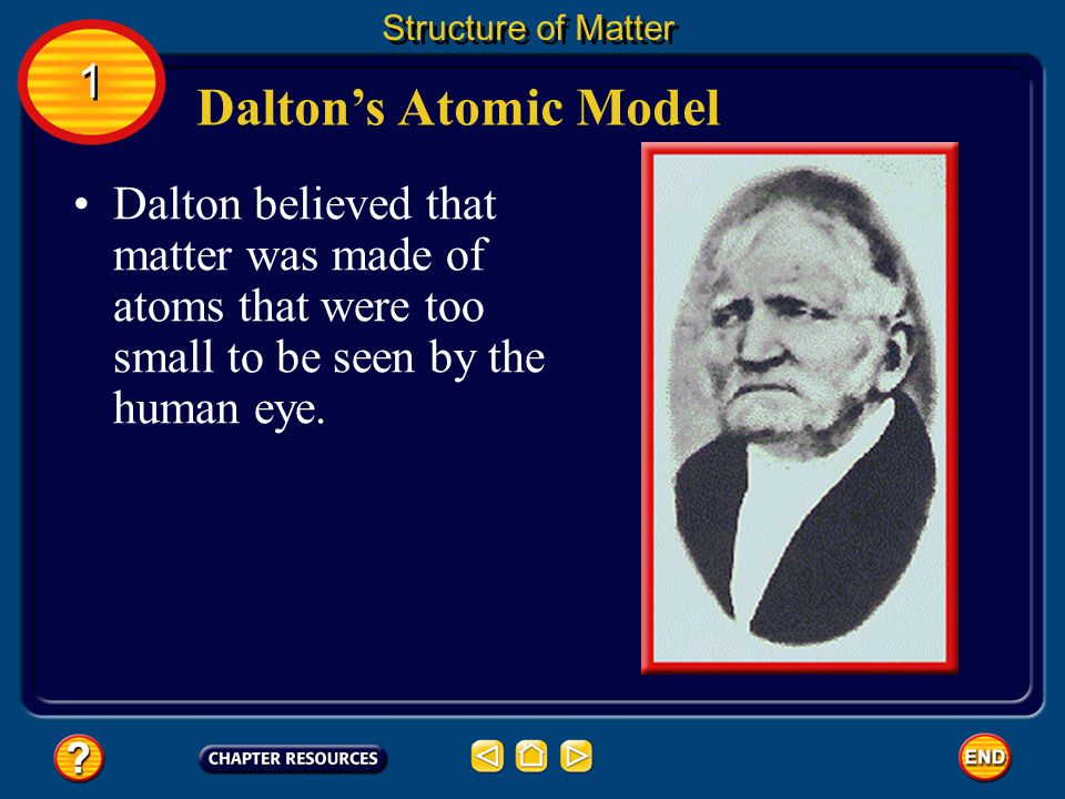 Structure of Matter 1. Dalton's Atomic Model.