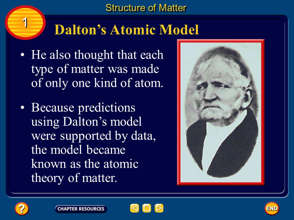 Structure of Matter 1. Dalton's Atomic Model. He also thought that each type of matter was made of only one kind of atom.